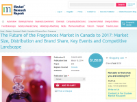 Future of the Fragrances Market in Canada to 2017