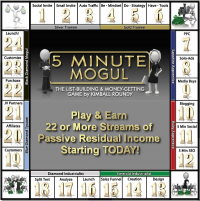 5 minute mogul review