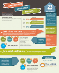 Cloudlink Infograph 1