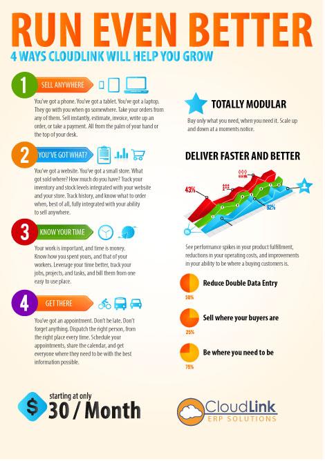 Cloudlink Infograph 2'