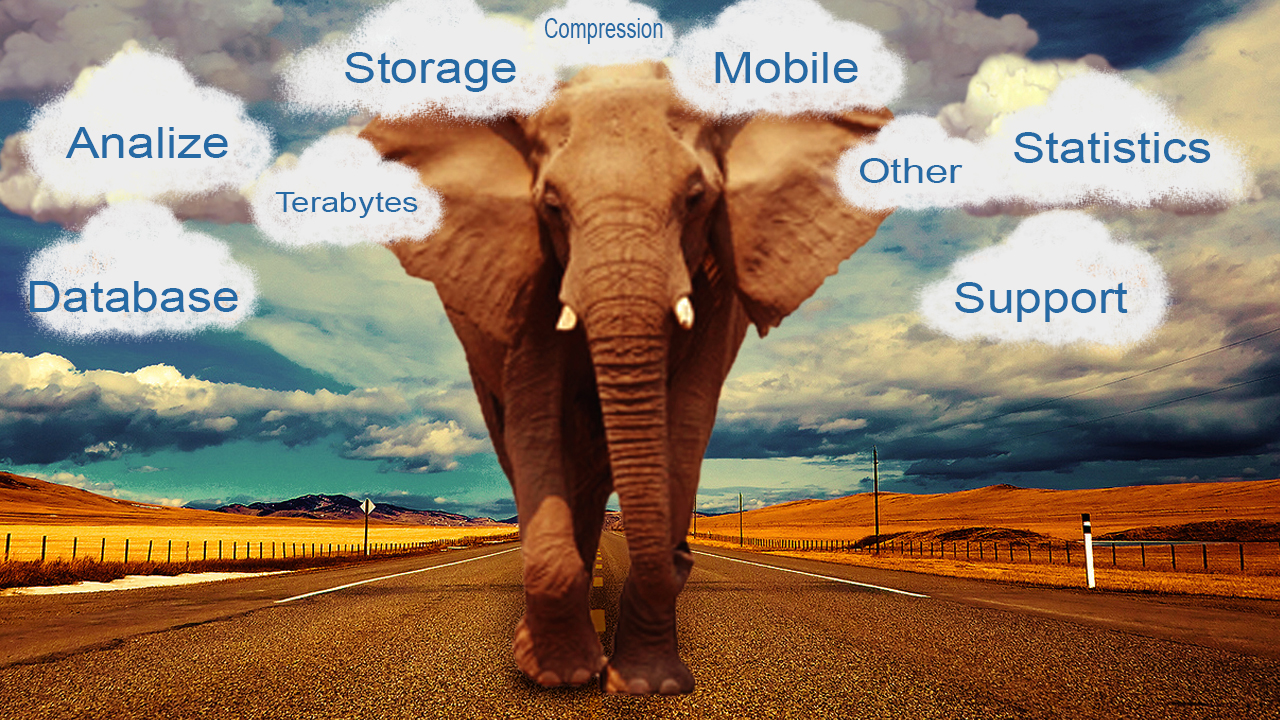 Hadoop Market is Expected to Reach $50.2 Billion, Globally,