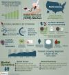 Global Stem Cell Umbilical Cord Blood (UCB) Market (Storage'