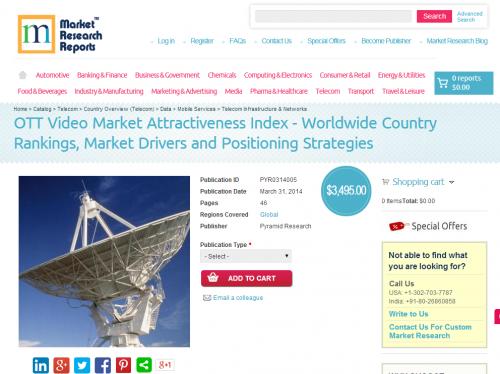 OTT Video Market Attractiveness Index'