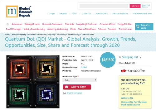 Global Quantum Dot Market 2020'