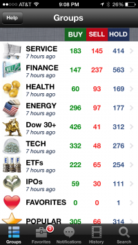 Buy-Sell-Hold iPhone App tracking 5,000 stocks