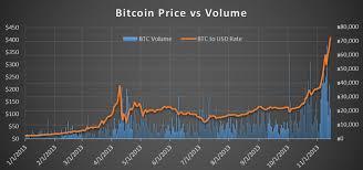 bitcoin mining'