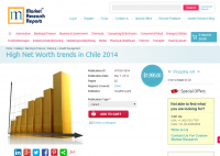 High Net Worth trends in Chile 2014