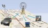 vehicle tracking system'