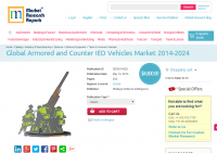 Global Armored and Counter IED Vehicles Market 2014-2024