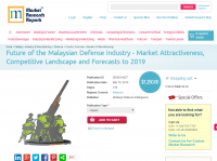 Future of the Malaysian Defense Industry to 2019