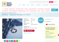 Asthma Pipeline Review H1 2014