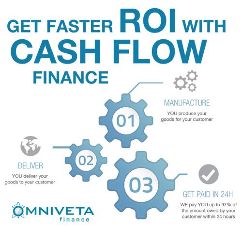 Omniveta Finance'
