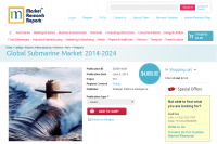 Global Submarine Market 2014 - 2024