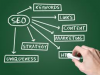 SEO strategies'
