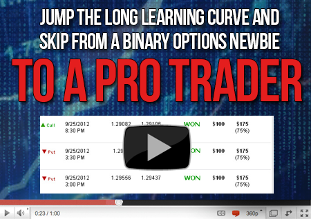 Binary Chaos New Forex Trading System to Release on the Bina'