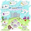 LocalBlox'
