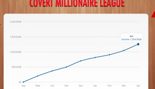 Covert Millionaire League'