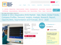 Global In Vitro Diagnostics (IVD) Market to 2013 - 2020