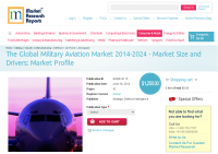 Global Military Aviation Market 2014-2024