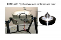 Eco-Friendly Robust Flywheel Battery
