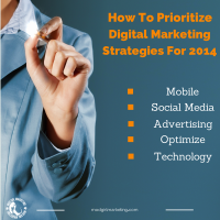 How To Prioritize Your Digital Marketing Strategies For 2014