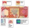 dinar anti-forgery'