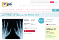 U. S. Orthopedic Trauma Device Market 2014