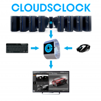 Cloudsclock Cloud Workstation within a Clock