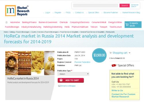 HoReCa market in Russia 2014'