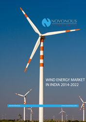 Wind Energy Market in India'