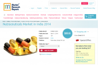 Nutraceuticals Market in India 2014