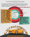 Electrochemistry and the Automobile'