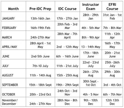 Gili Islands IDC Schedule'