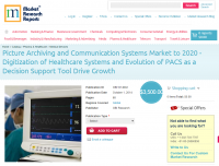 Picture Archiving and Communication Systems Market to 2020