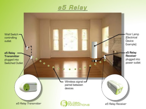 e5 Global Innovations for e5 Relay Home Automation'