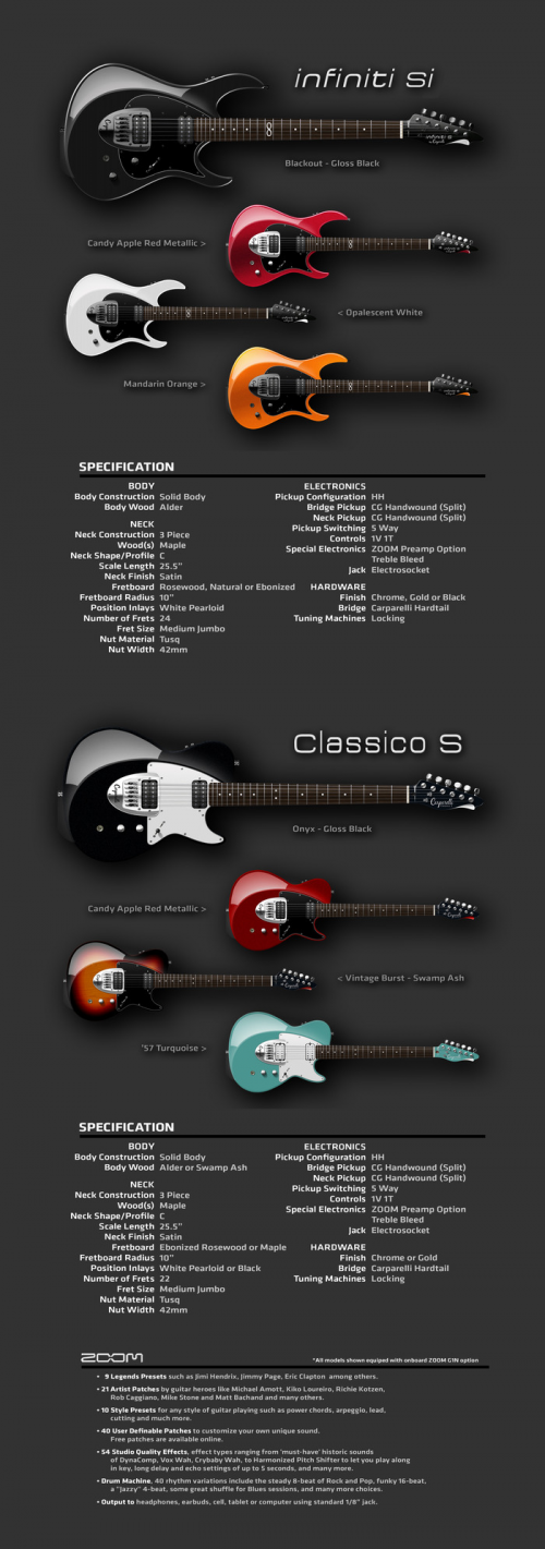 Electric Guitar with on-board Effects'
