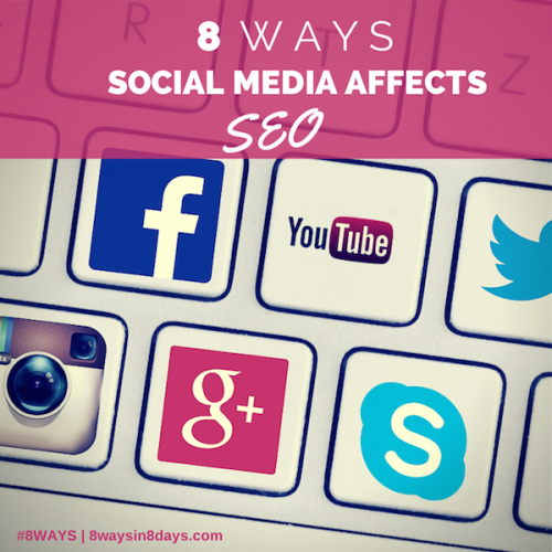 8 Ways Social Media Affects Your SEO'