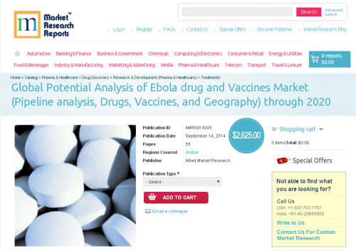 Ebola drug and Vaccines Market'