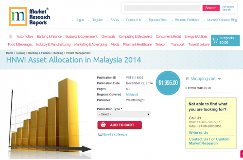 HNWI Asset Allocation in Malaysia 2014'