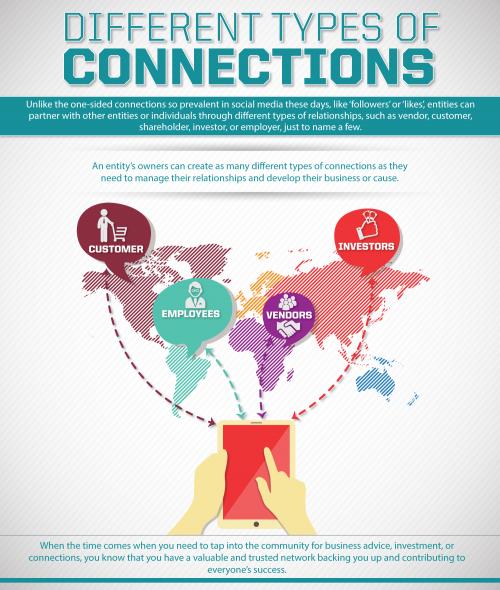 moBUinet - web platform for productive cooperation'