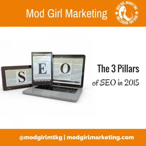 The 3 Pillars of SEO in 2015'