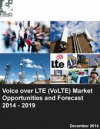 Voice over LTE (VoLTE) Market Opportunities and Forecast 201'