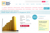 HNWI Asset Allocation in Singapore 2014
