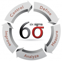 InfoStore Six Sigma Training