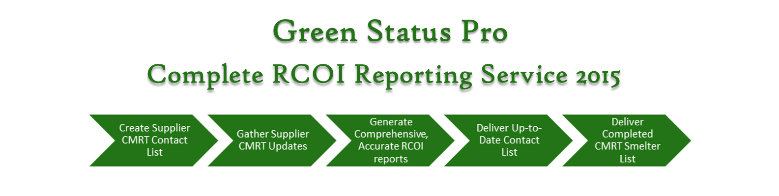 Complete RCOI Reporting Service 2015