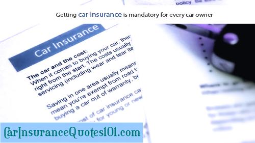 Car Insurance Rates'