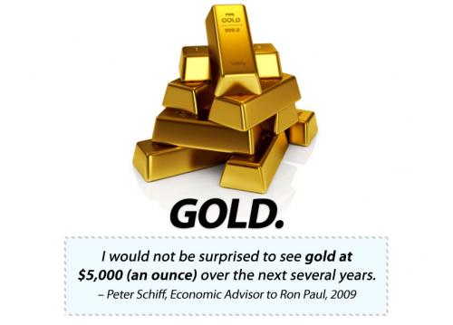 GoldInvestingKit.com'