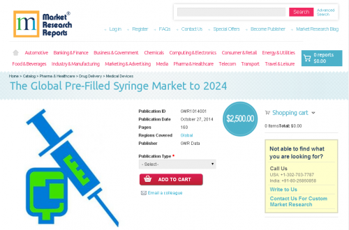 The Global Pre-Filled Syringe Market to 2024, New Report Lau'