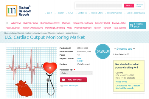 U.S. Cardiac Output Monitoring Market'