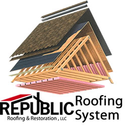 Memphis roofing'